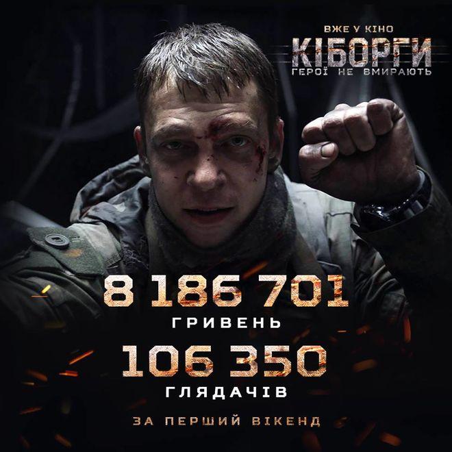 «Киборги» стал самым кассовым украинским фильмом в прокате