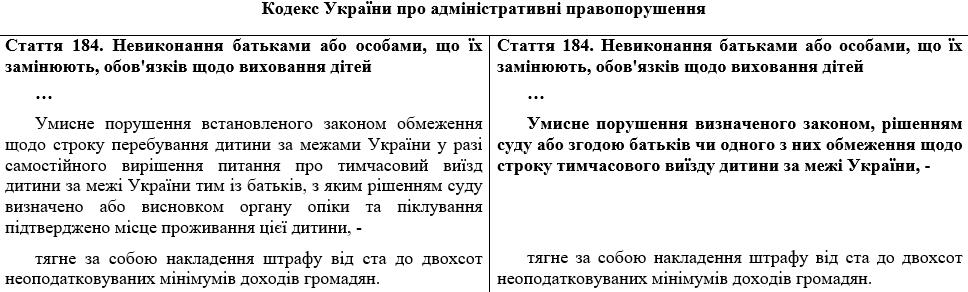 """Украинцев будут штрафовать за """"тайный"""" вывоз детей за границу: матерей смогут шантажировать"""