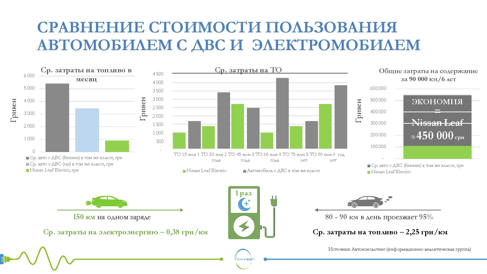 автозапчасти для электромобилей